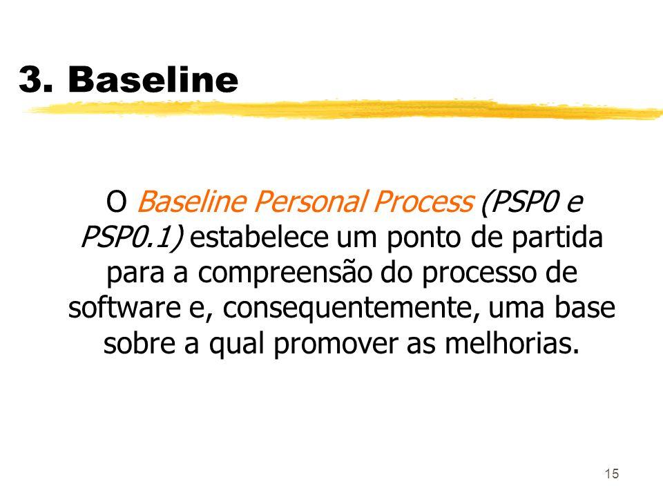 15 3. Baseline O Baseline Personal Process (PSP0 e PSP0.1) estabelece um ponto de partida para a compreensão do processo de software e, consequentemen