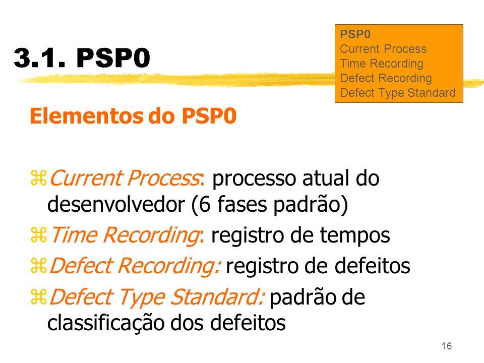 16 3.1. PSP0 Elementos do PSP0 zCurrent Process: processo atual do desenvolvedor (6 fases padrão) zTime Recording: registro de tempos zDefect Recordin