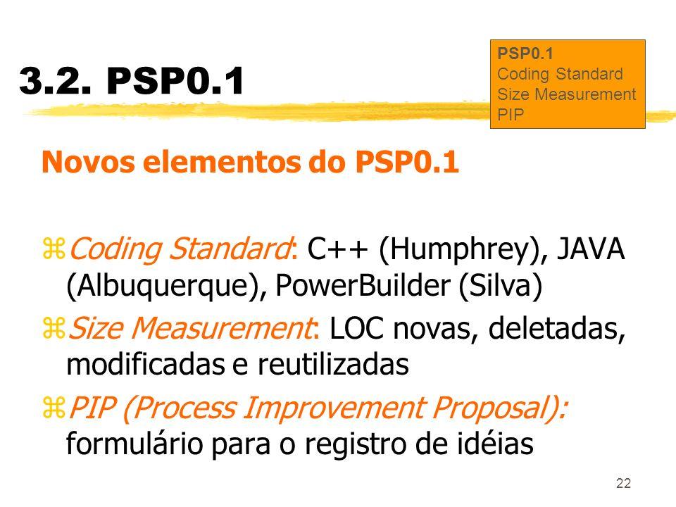 22 3.2. PSP0.1 Novos elementos do PSP0.1 zCoding Standard: C++ (Humphrey), JAVA (Albuquerque), PowerBuilder (Silva) zSize Measurement: LOC novas, dele