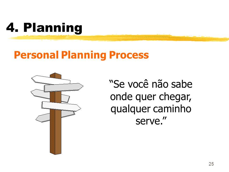 25 4. Planning Personal Planning Process Se você não sabe onde quer chegar, qualquer caminho serve.
