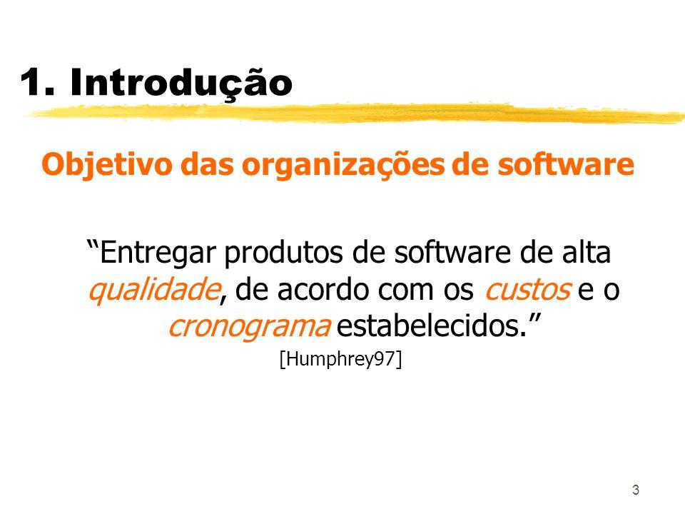 3 1. Introdução Objetivo das organizações de software Entregar produtos de software de alta qualidade, de acordo com os custos e o cronograma estabele