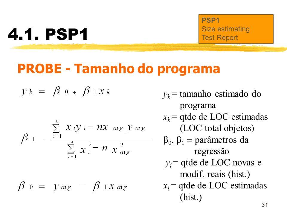 31 4.1. PSP1 PROBE - Tamanho do programa PSP1 Size estimating Test Report y k = tamanho estimado do programa x k = qtde de LOC estimadas (LOC total ob