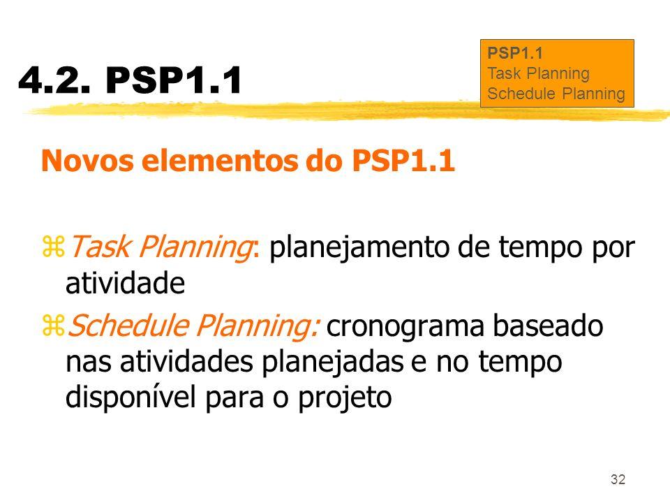 32 4.2. PSP1.1 Novos elementos do PSP1.1 zTask Planning: planejamento de tempo por atividade zSchedule Planning: cronograma baseado nas atividades pla