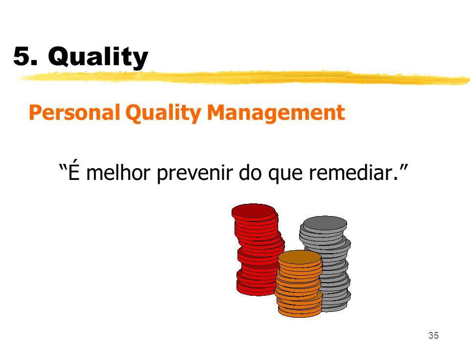35 5. Quality Personal Quality Management É melhor prevenir do que remediar.