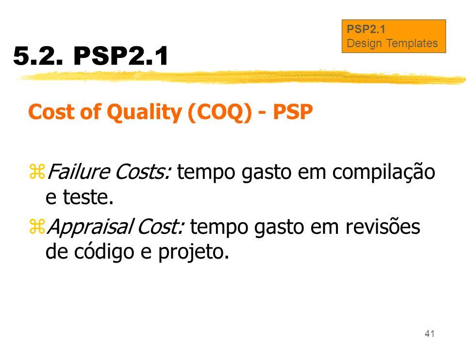 41 5.2. PSP2.1 PSP2.1 Design Templates Cost of Quality (COQ) - PSP zFailure Costs: tempo gasto em compilação e teste. zAppraisal Cost: tempo gasto em