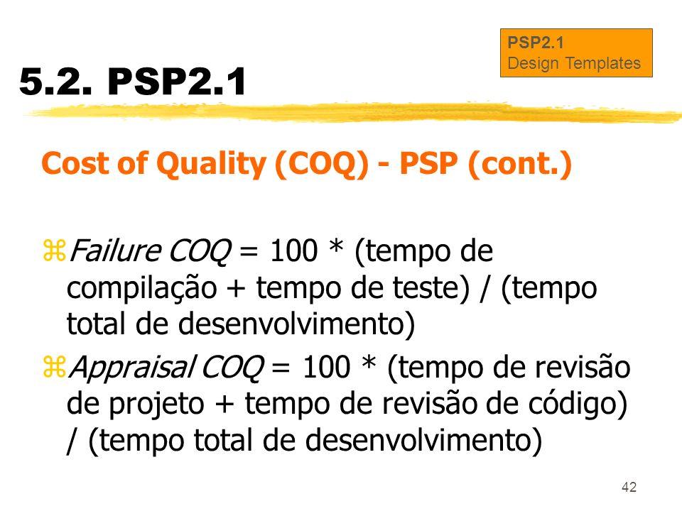 42 5.2. PSP2.1 PSP2.1 Design Templates Cost of Quality (COQ) - PSP (cont.) zFailure COQ = 100 * (tempo de compilação + tempo de teste) / (tempo total