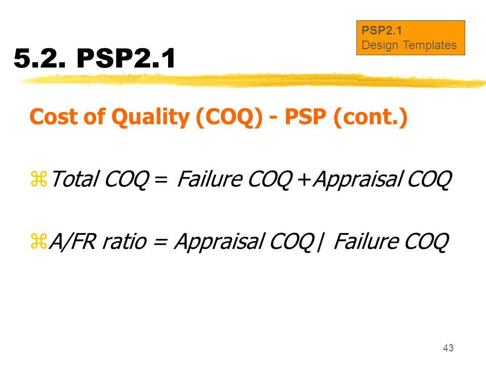 43 5.2. PSP2.1 PSP2.1 Design Templates Cost of Quality (COQ) - PSP (cont.) zTotal COQ = Failure COQ +Appraisal COQ zA/FR ratio = Appraisal COQ / Failu