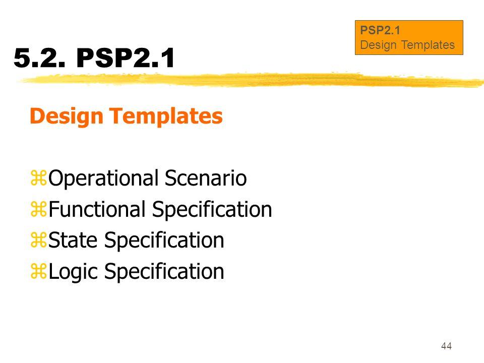 44 5.2. PSP2.1 Design Templates zOperational Scenario zFunctional Specification zState Specification zLogic Specification PSP2.1 Design Templates