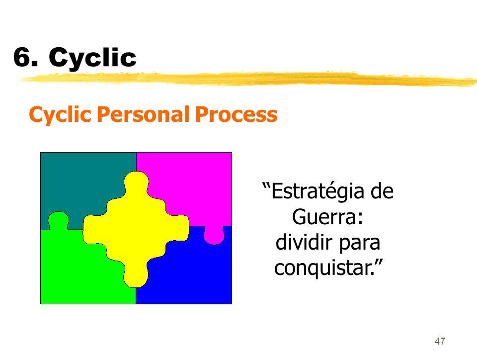 47 6. Cyclic Cyclic Personal Process Estratégia de Guerra: dividir para conquistar.