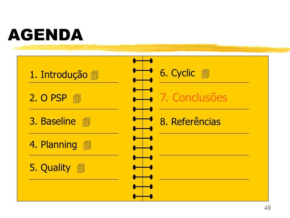 49 AGENDA 1. Introdução 2. O PSP 3. Baseline 4. Planning 5. Quality 6. Cyclic 7. Conclusões 8. Referências
