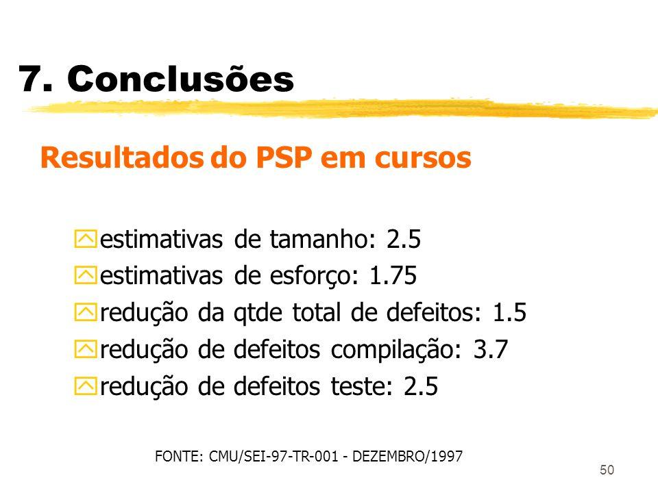 50 7. Conclusões Resultados do PSP em cursos yestimativas de tamanho: 2.5 yestimativas de esforço: 1.75 yredução da qtde total de defeitos: 1.5 yreduç