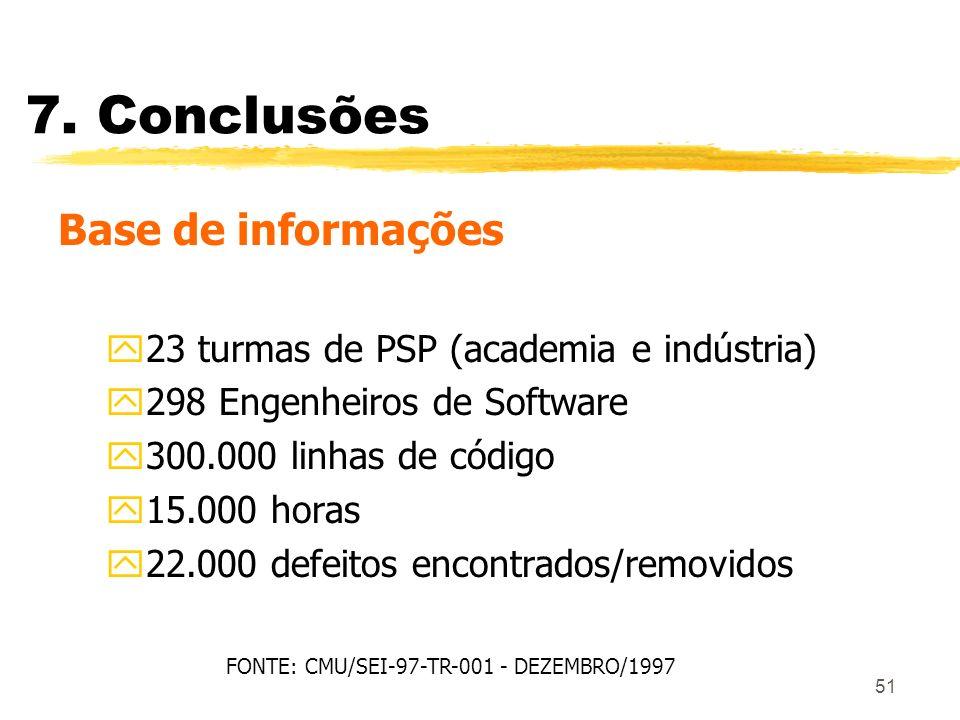 51 7. Conclusões Base de informações y23 turmas de PSP (academia e indústria) y298 Engenheiros de Software y300.000 linhas de código y15.000 horas y22