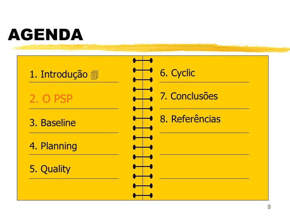 9 AGENDA 1. Introdução 2. O PSP 3. Baseline 4. Planning 5. Quality 6. Cyclic 7. Conclusões 8. Referências