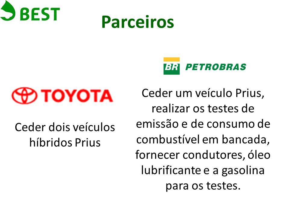 Parceiros Ceder dois veículos híbridos Prius Ceder um veículo Prius, realizar os testes de emissão e de consumo de combustível em bancada, fornecer co
