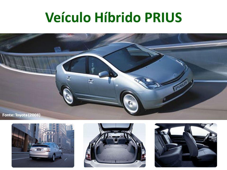 Veículo Híbrido PRIUS Fonte: Toyota (2008)