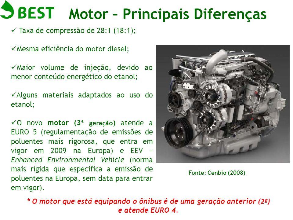 Motor – Principais Diferenças Taxa de compressão de 28:1 (18:1); Mesma eficiência do motor diesel; Maior volume de injeção, devido ao menor conteúdo e