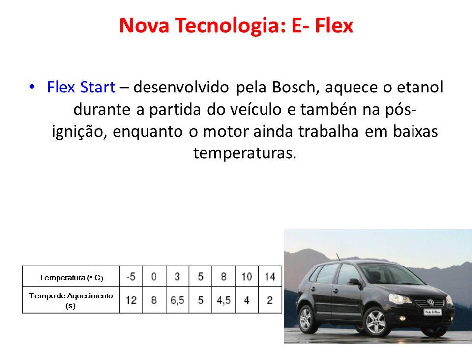 Nova Tecnologia: E- Flex Flex Start – desenvolvido pela Bosch, aquece o etanol durante a partida do veículo e tambén na pós- ignição, enquanto o motor