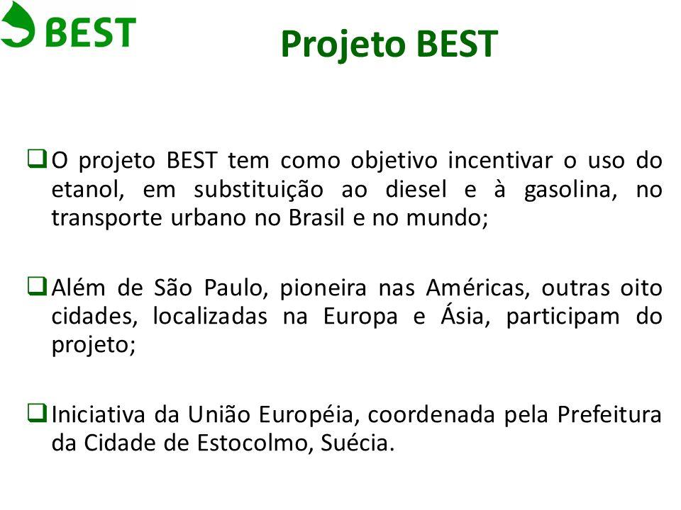 Projeto BEST O projeto BEST tem como objetivo incentivar o uso do etanol, em substituição ao diesel e à gasolina, no transporte urbano no Brasil e no