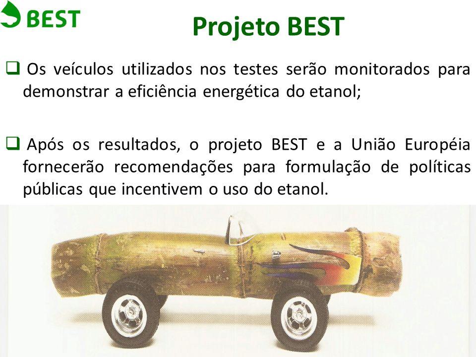 Projeto BEST Os veículos utilizados nos testes serão monitorados para demonstrar a eficiência energética do etanol; Após os resultados, o projeto BEST