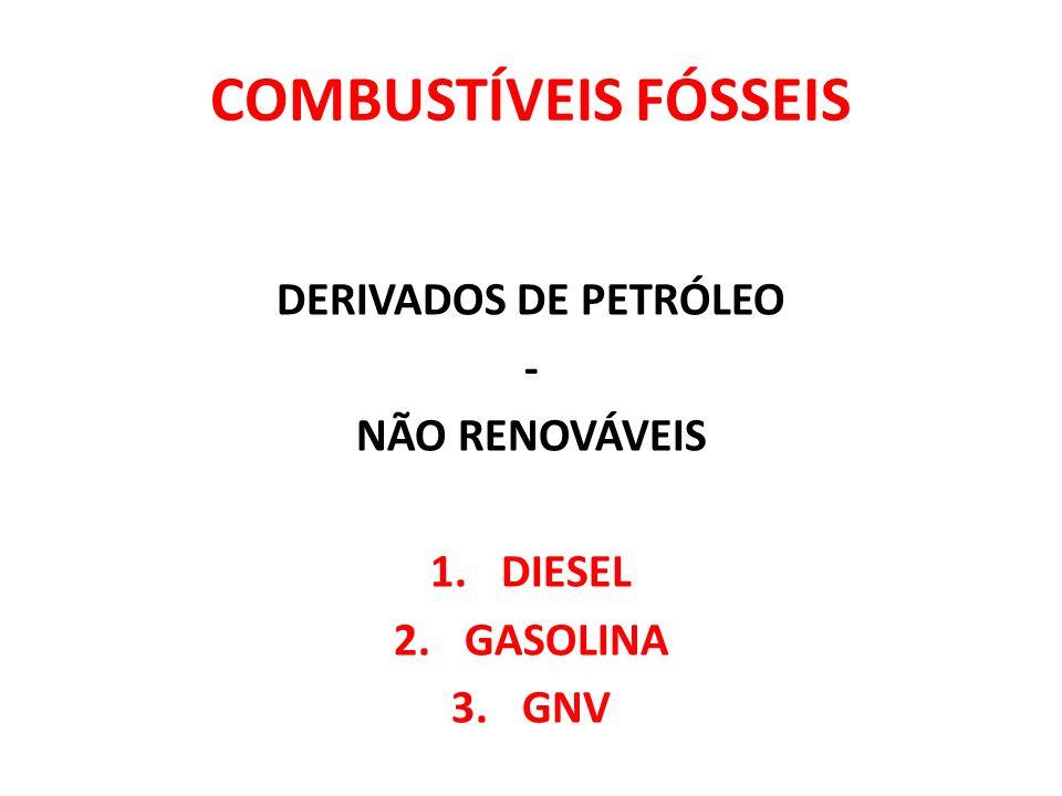 COMBUSTÍVEIS FÓSSEIS DERIVADOS DE PETRÓLEO - NÃO RENOVÁVEIS 1.DIESEL 2.GASOLINA 3.GNV