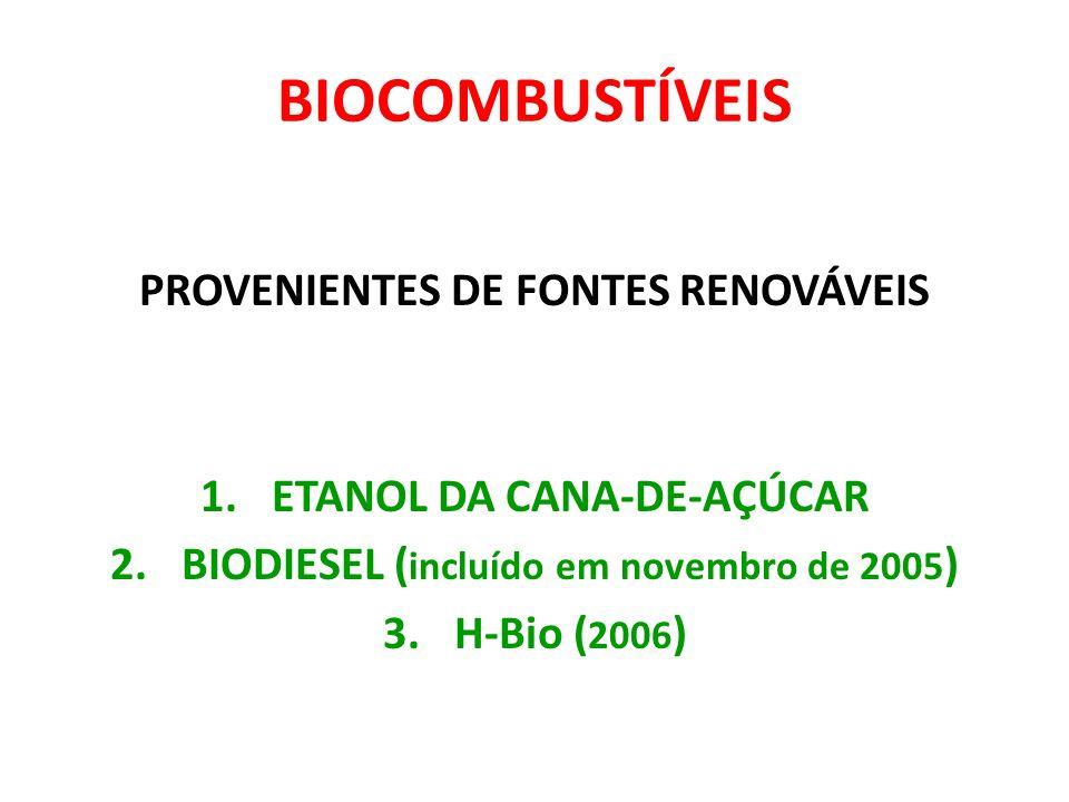 BIOCOMBUSTÍVEIS PROVENIENTES DE FONTES RENOVÁVEIS 1.ETANOL DA CANA-DE-AÇÚCAR 2.BIODIESEL ( incluído em novembro de 2005 ) 3.H-Bio ( 2006 )