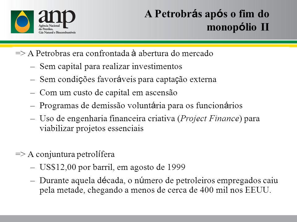 A Petrobr á s ap ó s o fim do monop ó lio II => A Petrobras era confrontada à abertura do mercado –Sem capital para realizar investimentos –Sem condi