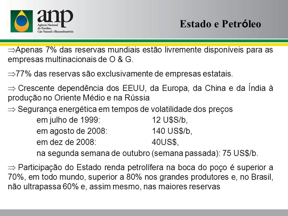 Estado e Petr ó leo Apenas 7% das reservas mundiais estão livremente disponíveis para as empresas multinacionais de O & G. 77% das reservas são exclus