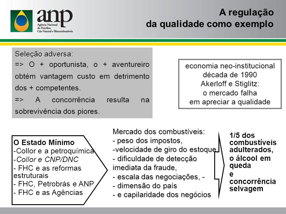 A regulação da qualidade como exemplo Seleção adversa: => O + oportunista, o + aventureiro obtém vantagem custo em detrimento dos + competentes. => A