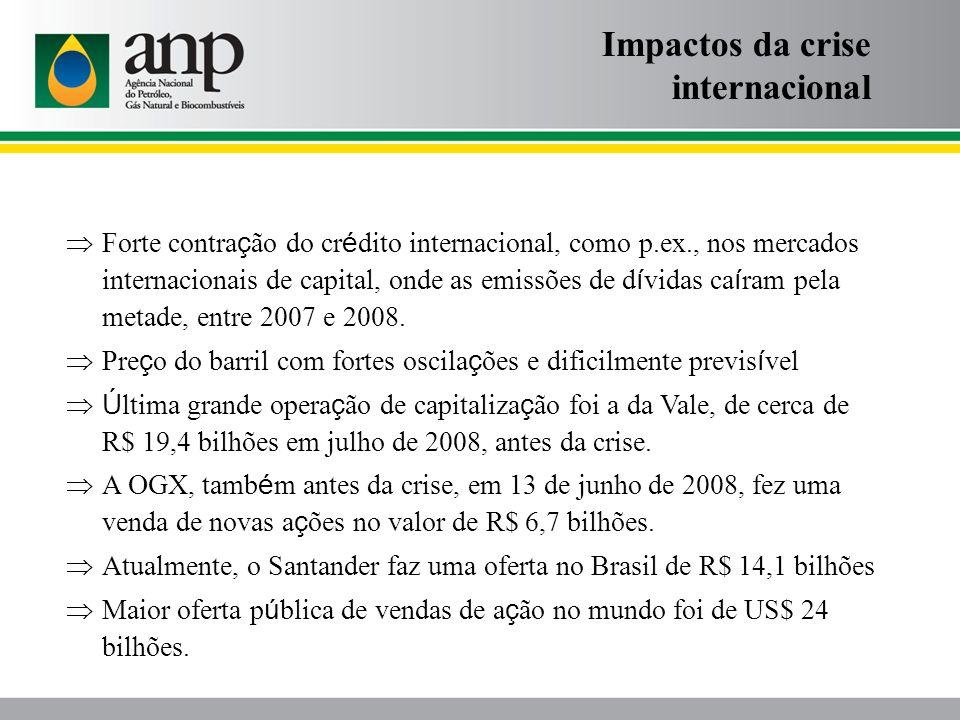 Impactos da crise internacional Forte contra ç ão do cr é dito internacional, como p.ex., nos mercados internacionais de capital, onde as emissões de