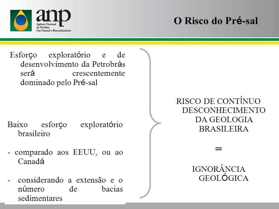 Esfor ç o explorat ó rio e de desenvolvimento da Petrobr á s ser á crescentemente dominado pelo Pr é -sal Baixo esfor ç o explorat ó rio brasileiro -
