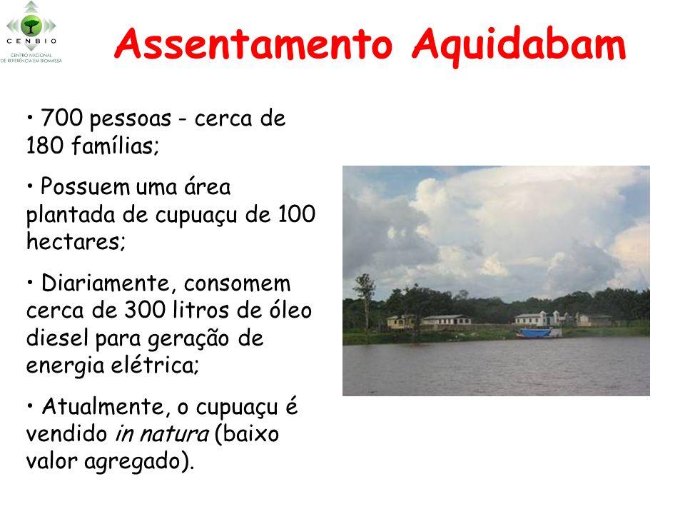 Assentamento Aquidabam 700 pessoas - cerca de 180 famílias; Possuem uma área plantada de cupuaçu de 100 hectares; Diariamente, consomem cerca de 300 l