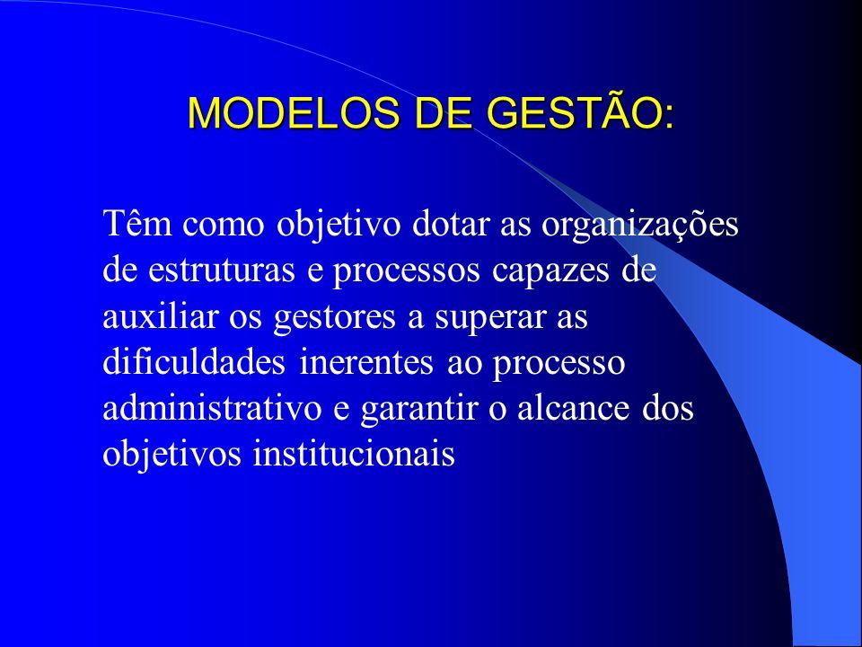 MODELOS DE GESTÃO: Têm como objetivo dotar as organizações de estruturas e processos capazes de auxiliar os gestores a superar as dificuldades inerent