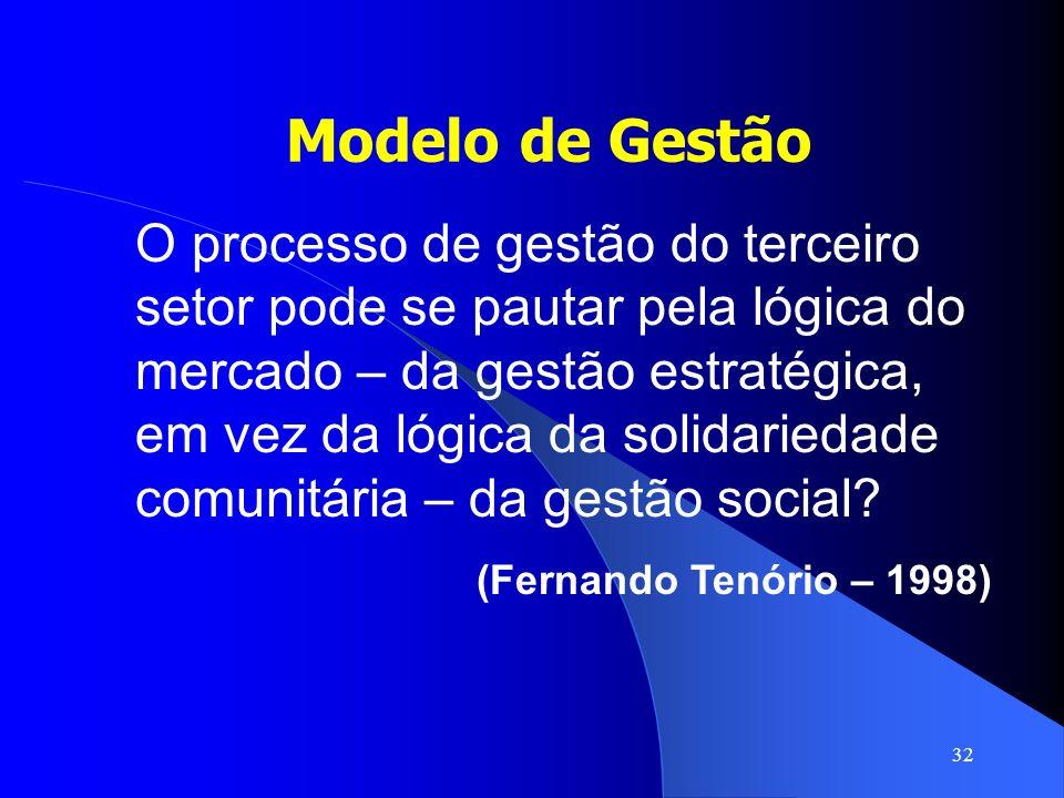 32 Modelo de Gestão O processo de gestão do terceiro setor pode se pautar pela lógica do mercado – da gestão estratégica, em vez da lógica da solidari