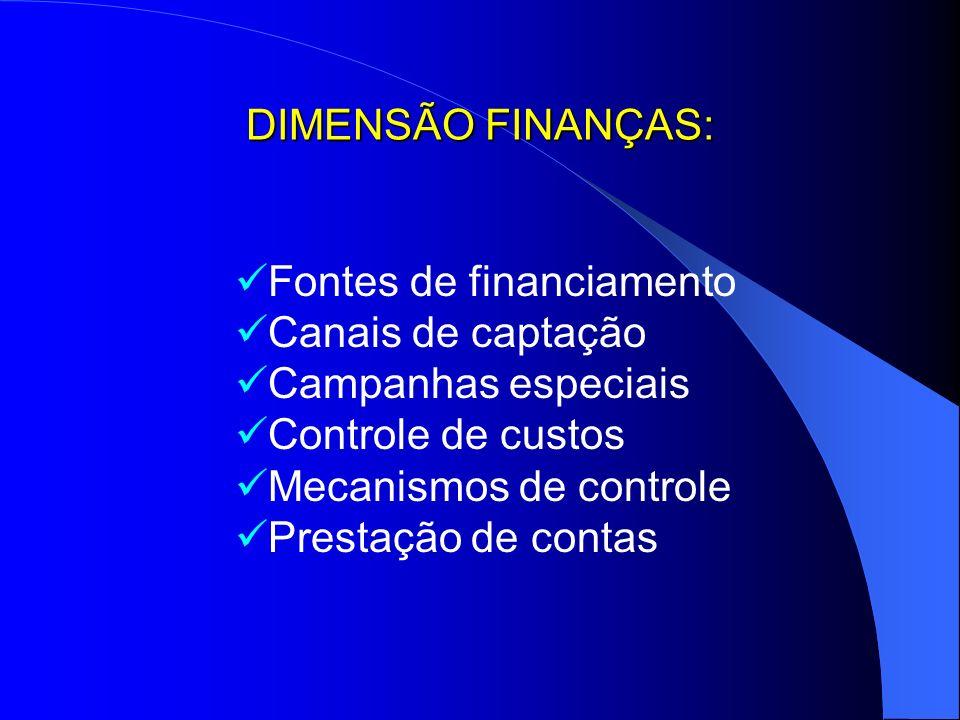 DIMENSÃO FINANÇAS: Fontes de financiamento Canais de captação Campanhas especiais Controle de custos Mecanismos de controle Prestação de contas
