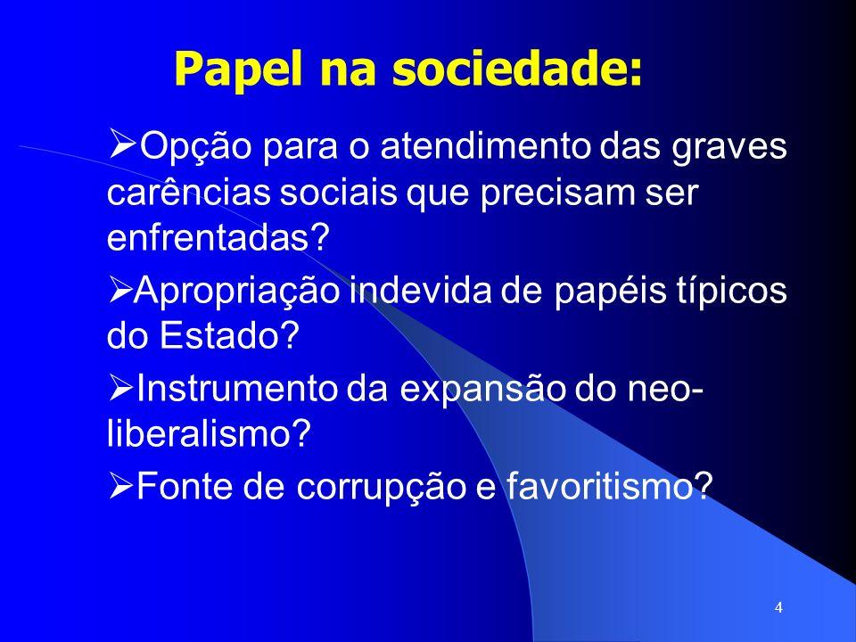 15 Pesquisa realizada com formadores de opinião do Rio de Janeiro Professores Líderes religiosos Sindicalistas Autoridades – Executivo e Judiciário Políticos Jornalistas Total: 127 pessoas