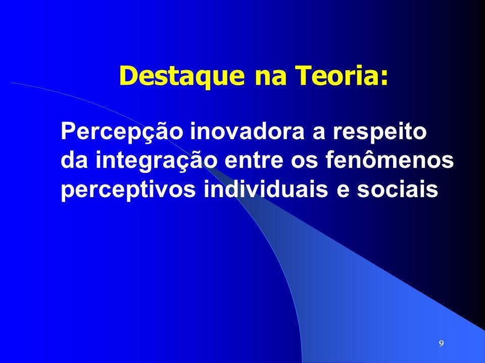 9 Destaque na Teoria: Percepção inovadora a respeito da integração entre os fenômenos perceptivos individuais e sociais