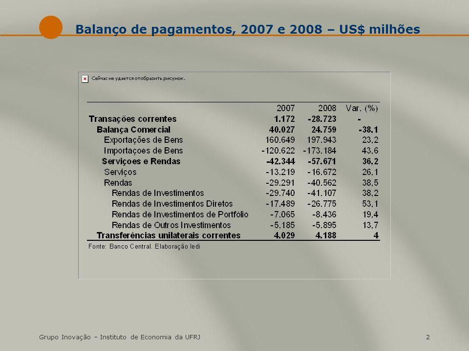 Grupo Inovação – Instituto de Economia da UFRJ2 Balanço de pagamentos, 2007 e 2008 – US$ milhões