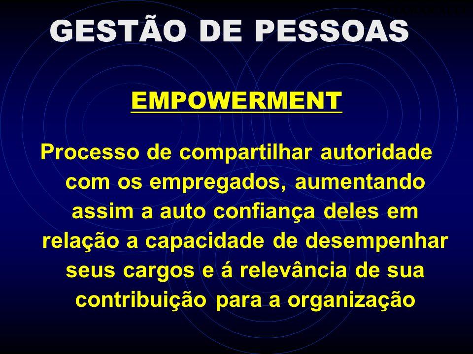 ITAMAR ALLI EMPOWERMENT Processo de compartilhar autoridade com os empregados, aumentando assim a auto confiança deles em relação a capacidade de dese