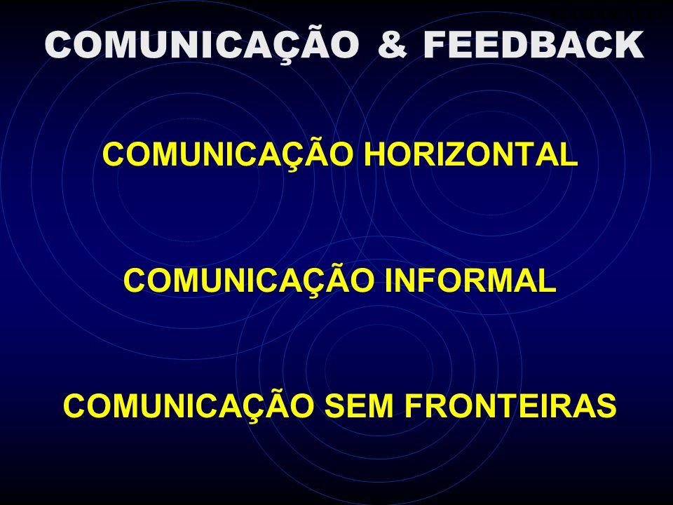 ITAMAR ALLI COMUNICAÇÃO HORIZONTAL COMUNICAÇÃO INFORMAL COMUNICAÇÃO SEM FRONTEIRAS COMUNICAÇÃO & FEEDBACK