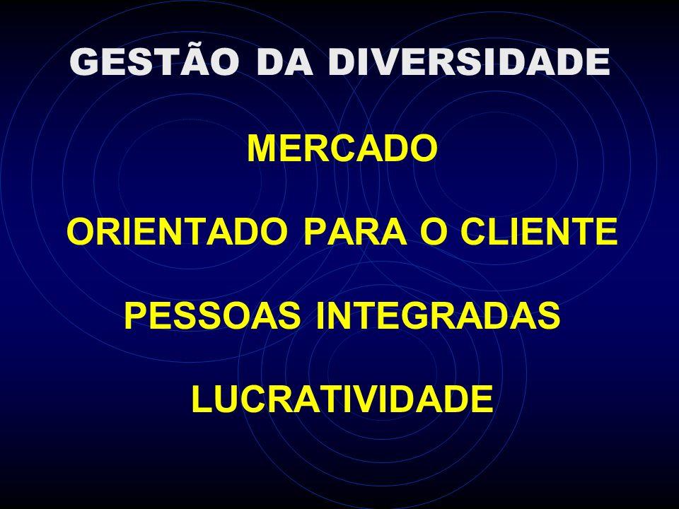 GESTÃO DA DIVERSIDADE MERCADO ORIENTADO PARA O CLIENTE PESSOAS INTEGRADAS LUCRATIVIDADE