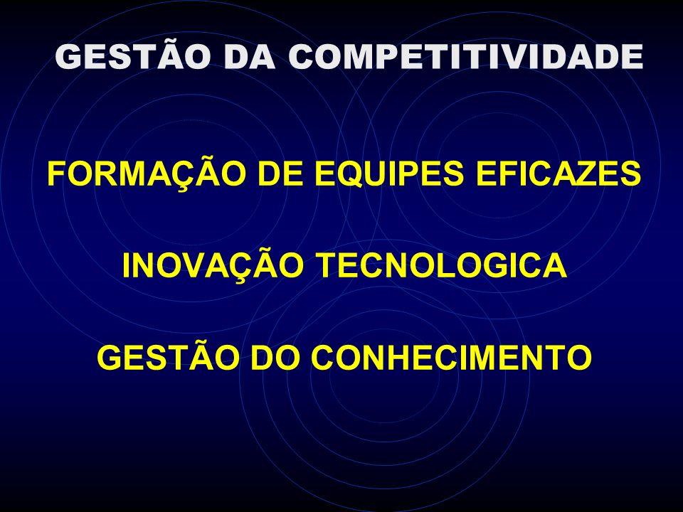 GESTÃO DA COMPETITIVIDADE FORMAÇÃO DE EQUIPES EFICAZES INOVAÇÃO TECNOLOGICA GESTÃO DO CONHECIMENTO