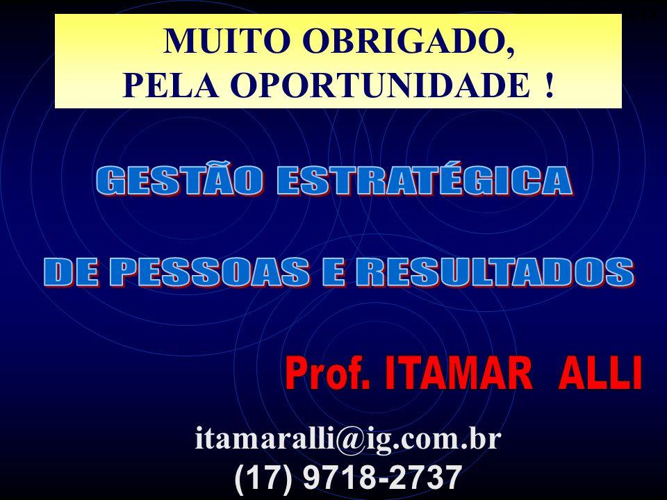 itamaralli@ig.com.br (17) 9718-2737 ITAMAR ALLI MUITO OBRIGADO, PELA OPORTUNIDADE !