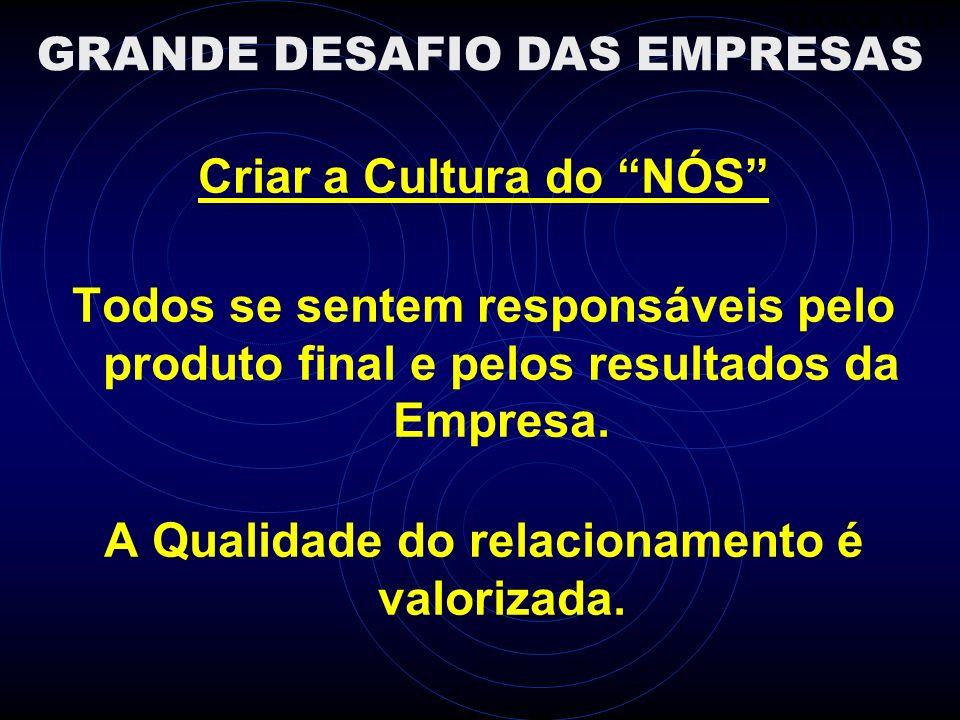 ITAMAR ALLI Criar a Cultura do NÓS Todos se sentem responsáveis pelo produto final e pelos resultados da Empresa. A Qualidade do relacionamento é valo