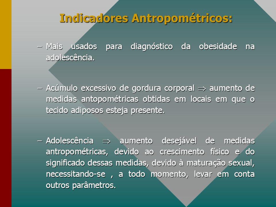 Indicadores Antropométricos: –Mais usados para diagnóstico da obesidade na adolescência. –Acúmulo excessivo de gordura corporal aumento de medidas ant