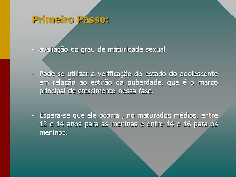 Primeiro Passo: -avaliação do grau de maturidade sexual -Pode-se utilizar a verificação do estado do adolescente em relação ao estirão da puberdade, q