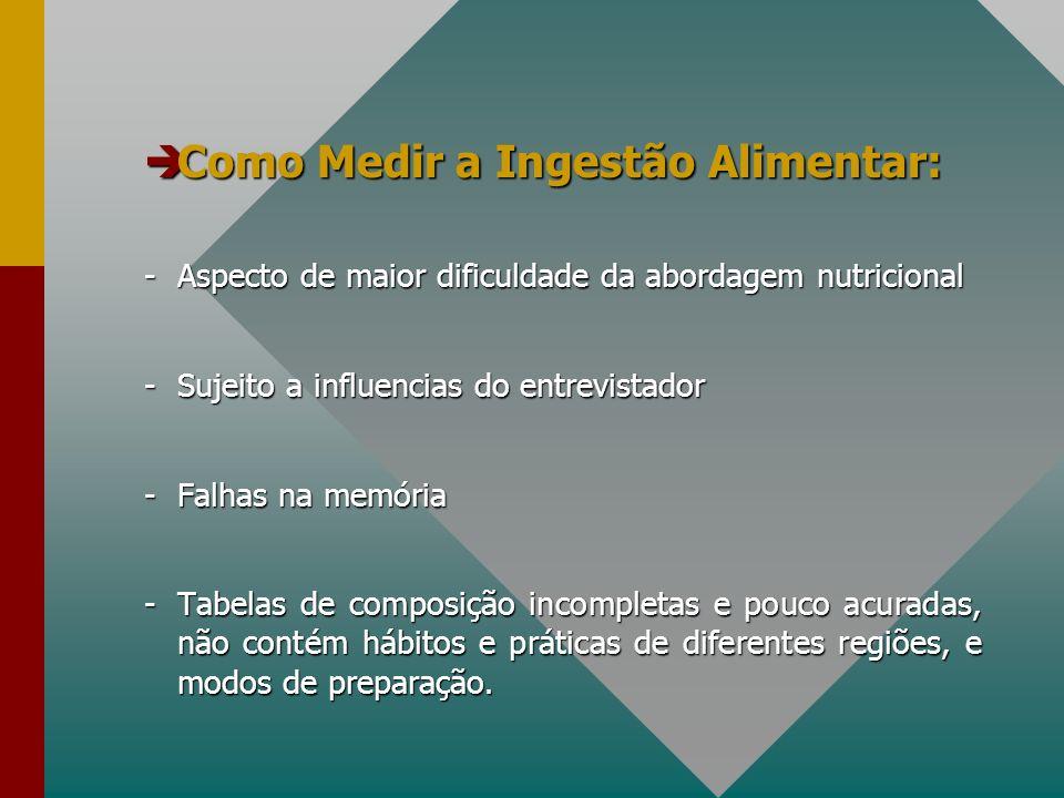 èComo Medir a Ingestão Alimentar: -Aspecto de maior dificuldade da abordagem nutricional -Sujeito a influencias do entrevistador -Falhas na memória -T