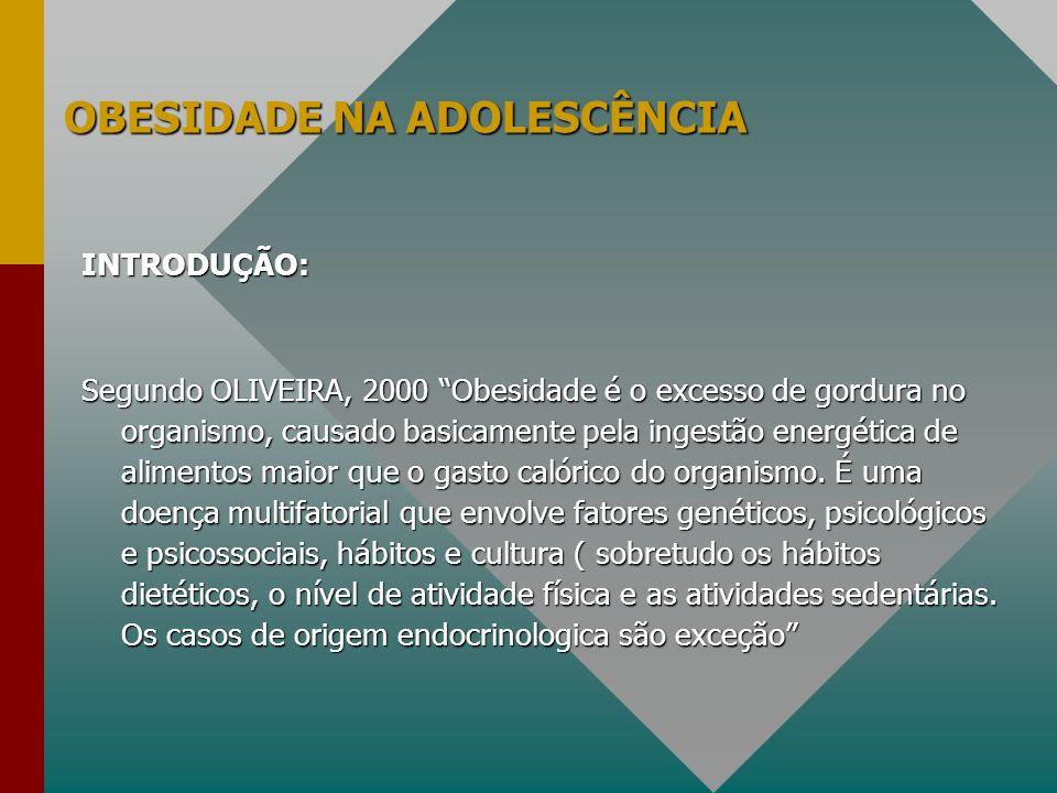 OBESIDADE NA ADOLESCÊNCIA INTRODUÇÃO: Segundo OLIVEIRA, 2000 Obesidade é o excesso de gordura no organismo, causado basicamente pela ingestão energéti