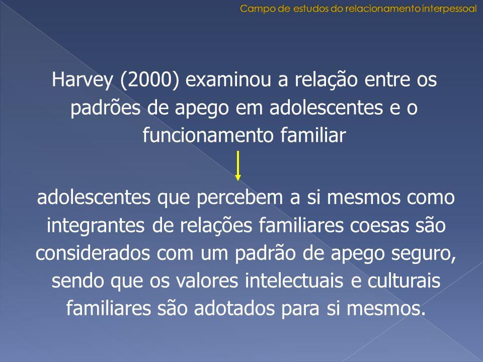 Harvey (2000) examinou a relação entre os padrões de apego em adolescentes e o funcionamento familiar adolescentes que percebem a si mesmos como integ