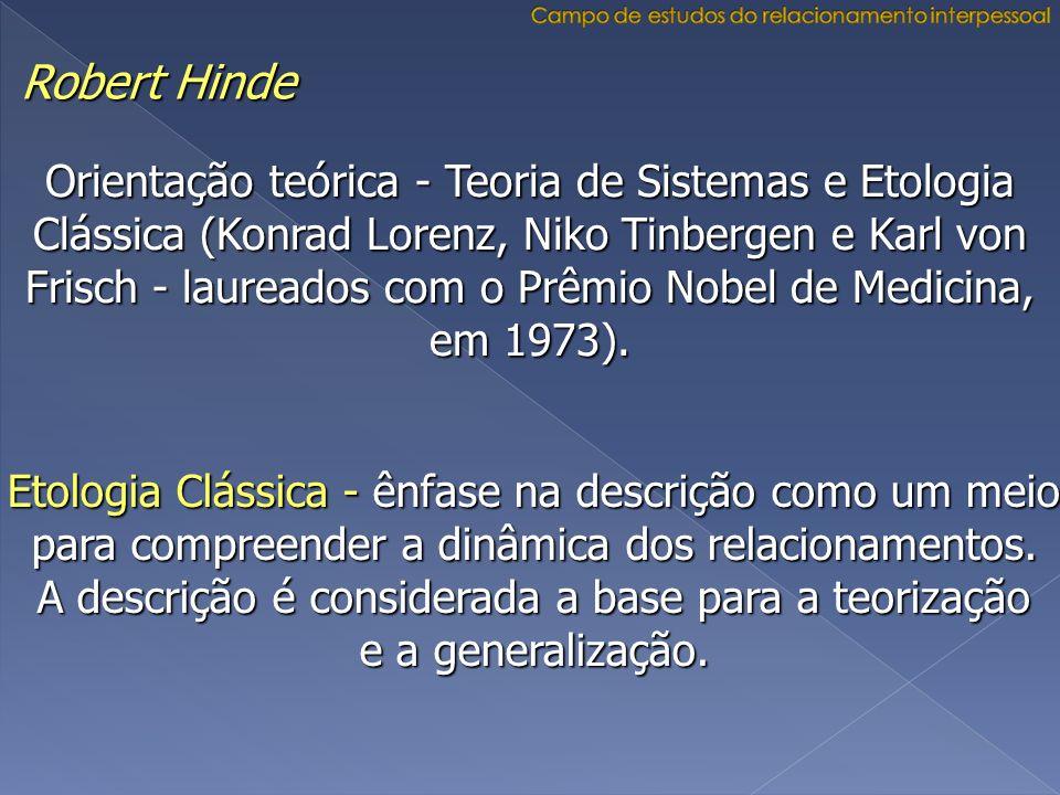 Robert Hinde Orientação teórica - Teoria de Sistemas e Etologia Clássica (Konrad Lorenz, Niko Tinbergen e Karl von Frisch - laureados com o Prêmio Nob