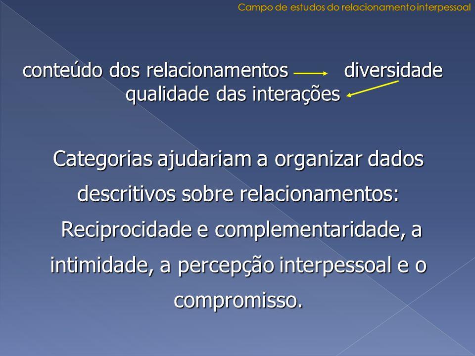 conteúdo dos relacionamentos diversidade qualidade das interações Categorias ajudariam a organizar dados descritivos sobre relacionamentos: Reciprocid